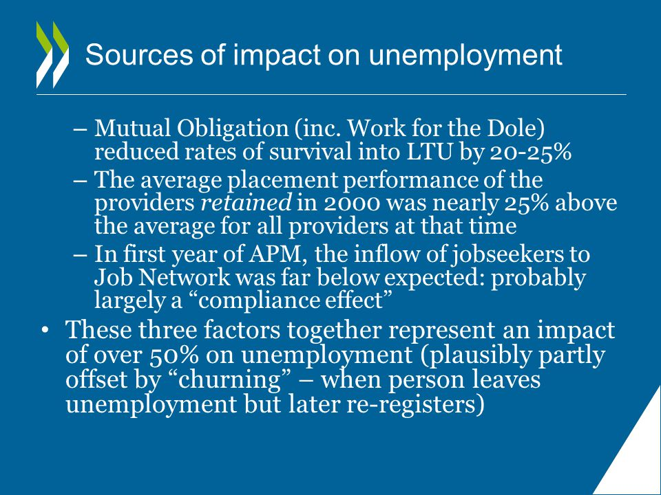 Sources of impact on unemployment – Mutual Obligation (inc. Work for the Dole) reduced rates of survival into LTU by 20-25% – The average placement pe