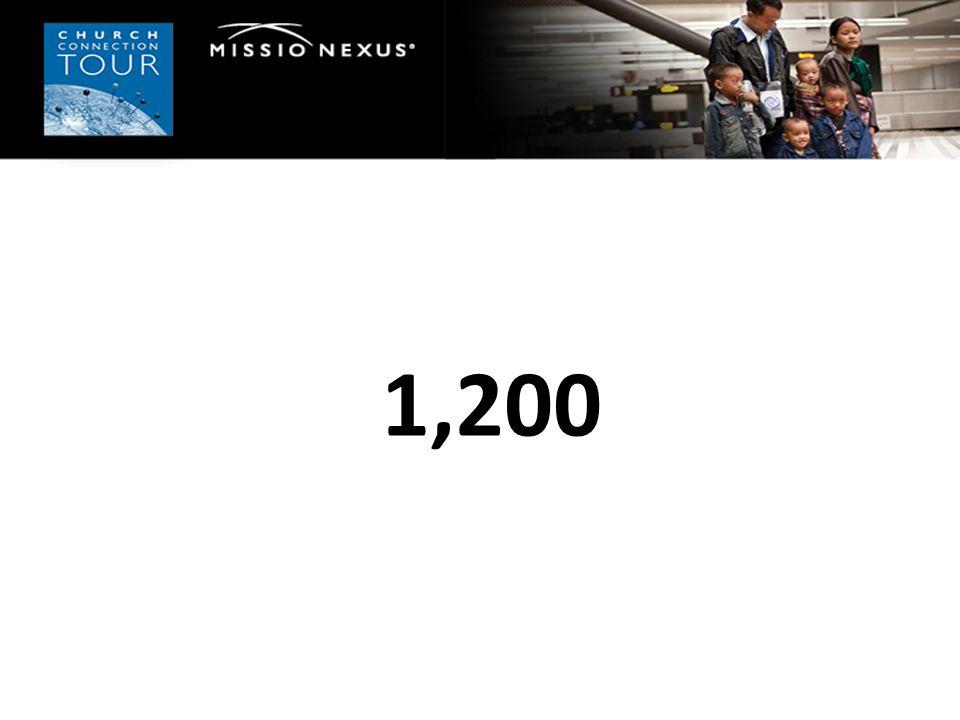 1,200