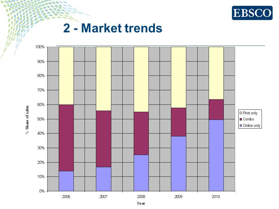 2 - Market trends