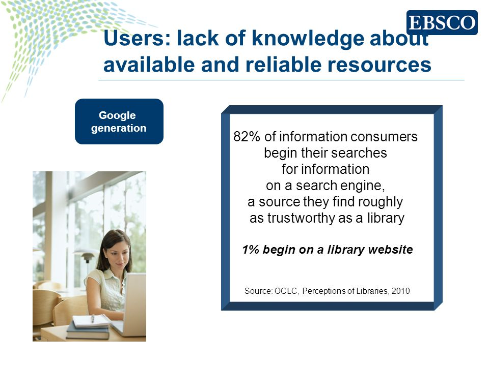 Users: lack of knowledge about available and reliable resources Google generation 24/7 virtual access Desire of more e-content (ebooks) Lack of knowledge about reliable resources Struggle with multiple search options Zero tolerance for delay to get the info Struggle to understand connection between journals, db, articles OPAC difficult to use Do not know the information search process Desire to get content on their mobiles Frustration to access journal backfiles Use social media