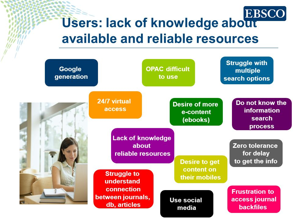 Librarians: from information seeker to added value service provider Less interaction with users Face budget cuts Must justify the e-cost with usage stats Many resources under used Role is expanding Need to reposition in the library Have to provide added value services