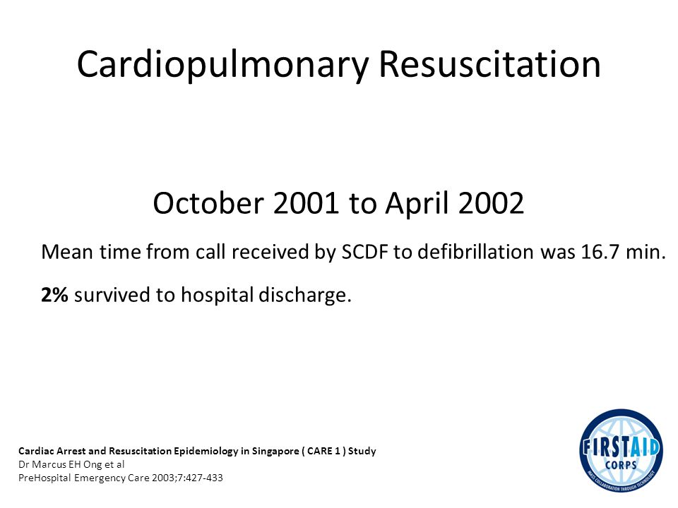 October 2001 to April 2002 Mean time from call received by SCDF to defibrillation was 16.7 min.