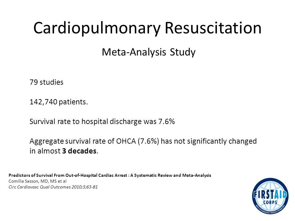 Global Cardiopulmonary Resuscitation 7.6% 2.5% 2% 3.5% 2%