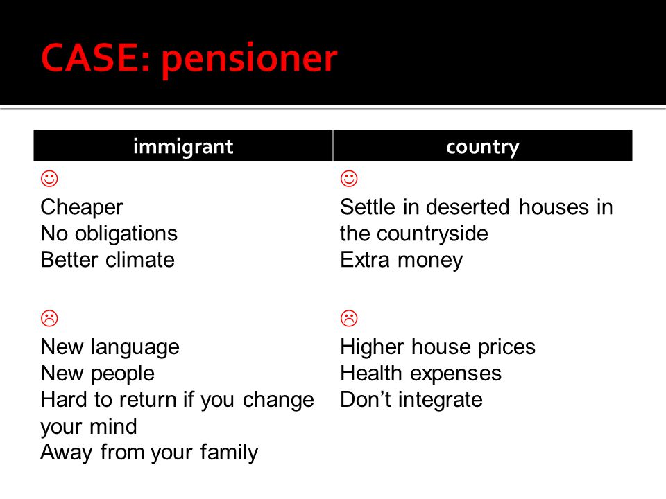 immigrantcountry Cheaper No obligations Better climate Settle in deserted houses in the countryside Extra money  New language New people Hard to return if you change your mind Away from your family  Higher house prices Health expenses Don't integrate