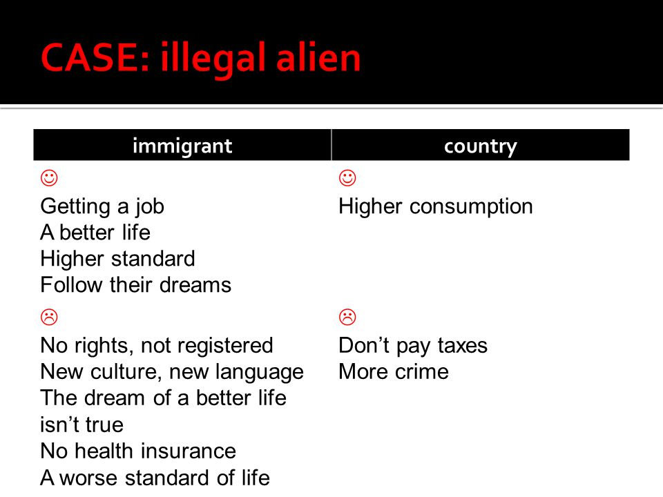 immigrantcountry Getting a job A better life Higher standard Follow their dreams Higher consumption  No rights, not registered New culture, new language The dream of a better life isn't true No health insurance A worse standard of life  Don't pay taxes More crime