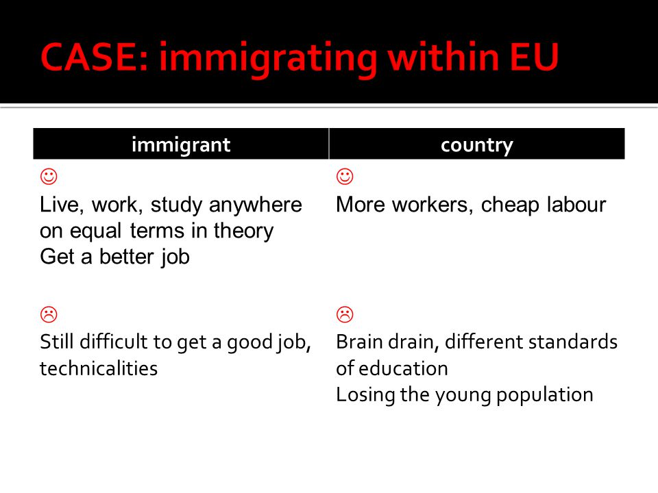 immigrantcountry Live, work, study anywhere on equal terms in theory Get a better job More workers, cheap labour  Still difficult to get a good job, technicalities  Brain drain, different standards of education Losing the young population