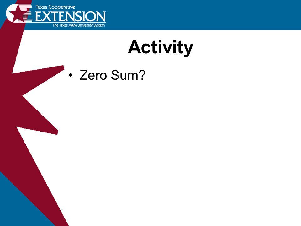 Zero Sum Activity