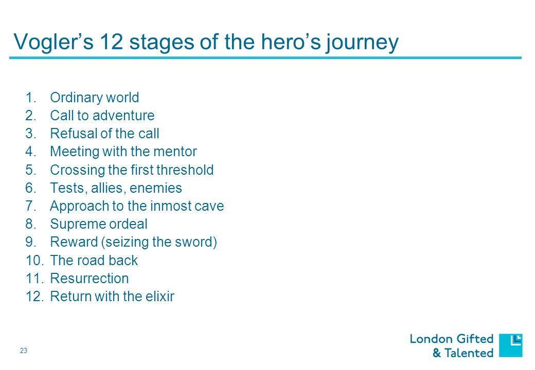23 Vogler's 12 stages of the hero's journey 1.Ordinary world 2.Call to adventure 3.Refusal of the call 4.Meeting with the mentor 5.Crossing the first threshold 6.Tests, allies, enemies 7.Approach to the inmost cave 8.Supreme ordeal 9.Reward (seizing the sword) 10.The road back 11.Resurrection 12.Return with the elixir