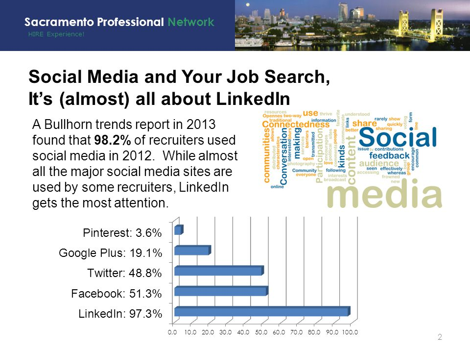 HIRE Experience! Sacramento Professional Network 2 Social Media and Your Job Search, It's (almost) all about LinkedIn A Bullhorn trends report in 2013