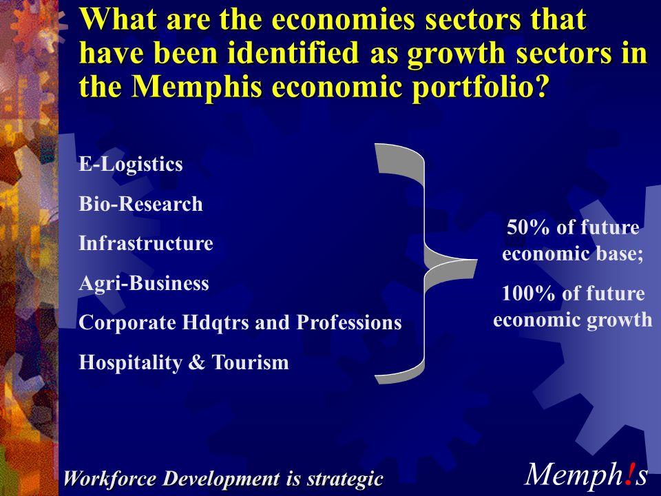Memph!s What are the economies sectors that have been identified as growth sectors in the Memphis economic portfolio.
