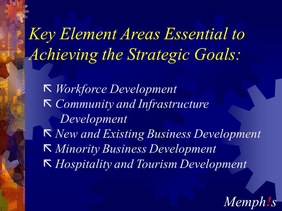 Memph!s Key Element Areas Essential to Achieving the Strategic Goals: ã Workforce Development ã Community and Infrastructure Development ã New and Existing Business Development ã Minority Business Development ã Hospitality and Tourism Development