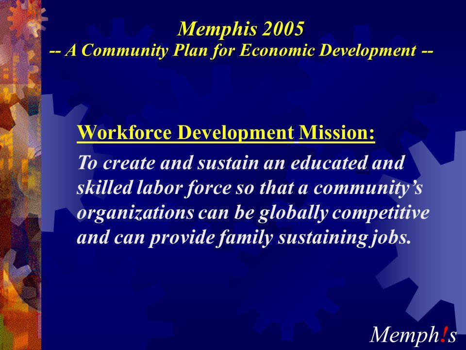 Memph!s 1.Stakeholder Led via strategic alliances 2.