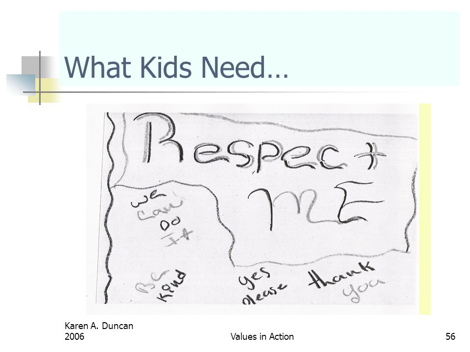 Karen A. Duncan 2006Values in Action56 What Kids Need…