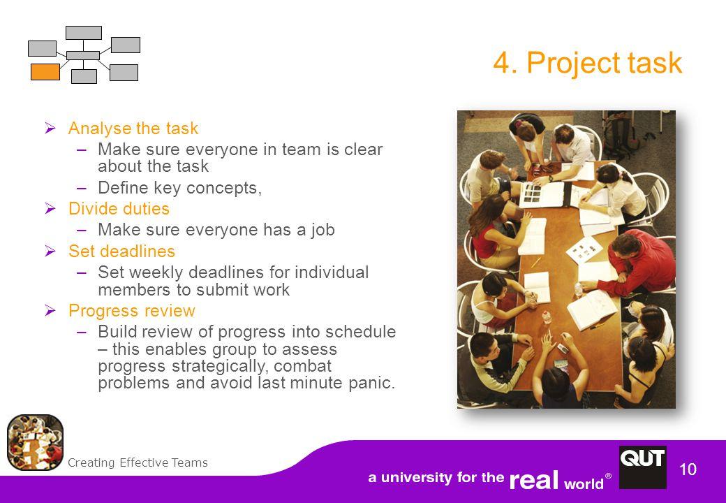 Creating Effective Teams 10 4.