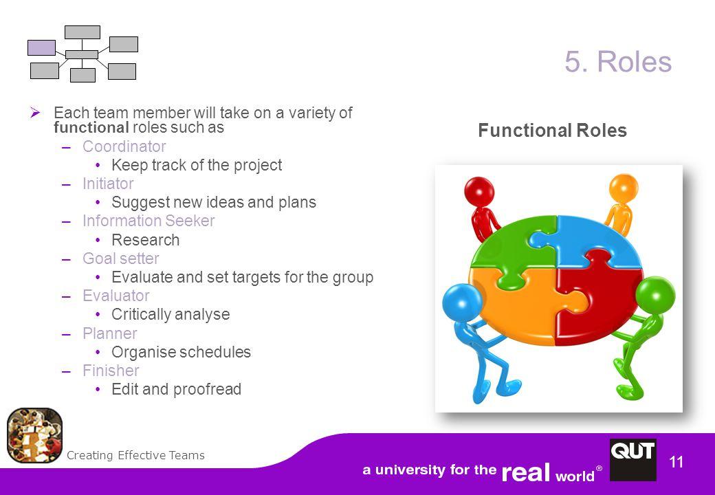 Creating Effective Teams 11 5.