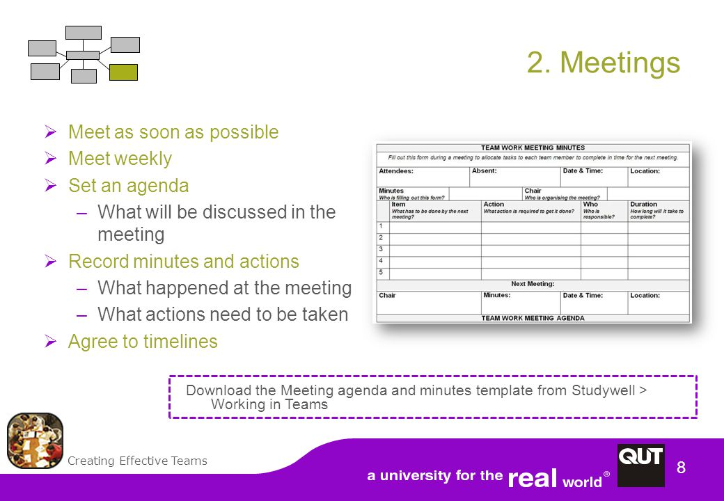 Creating Effective Teams 8 2.