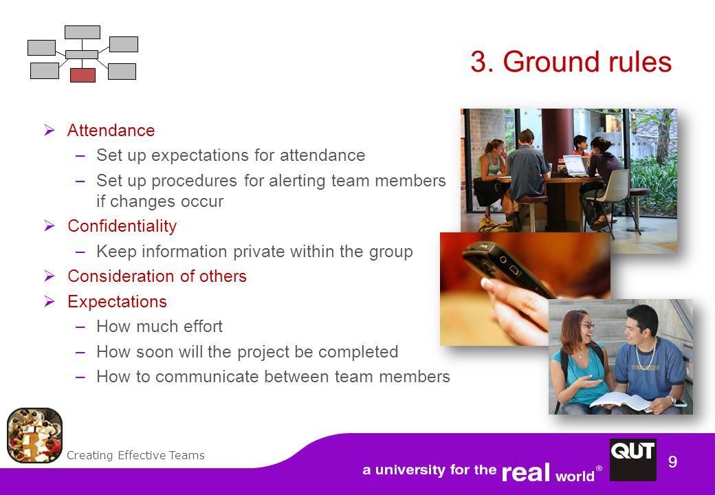 Creating Effective Teams 9 3.