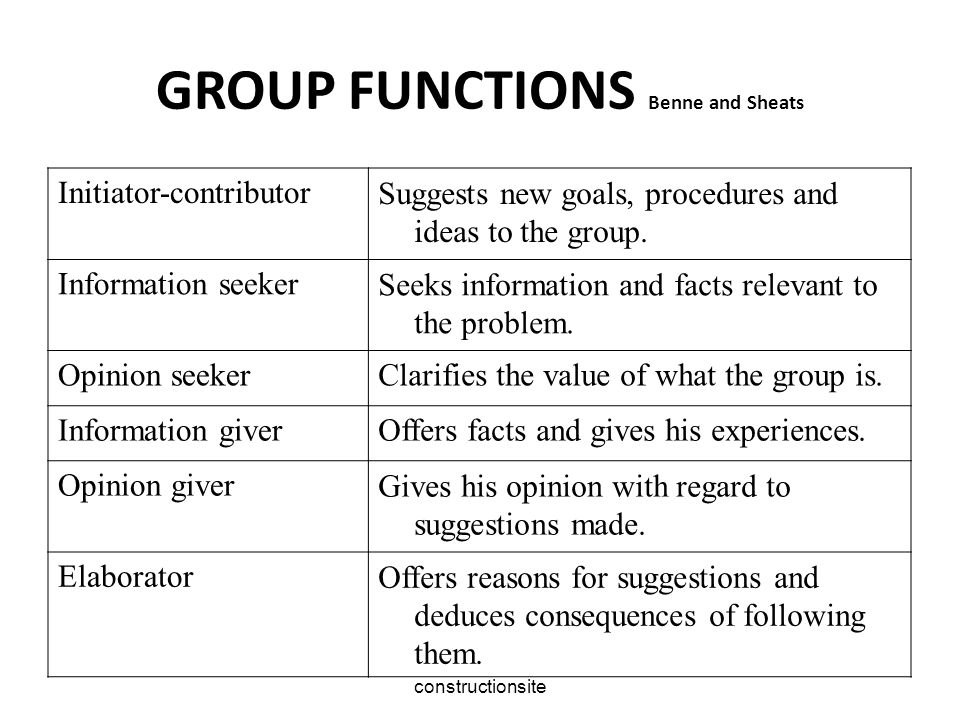 constructionsite GROUP FUNCTIONS Benne and Sheats Initiator-contributorSuggests new goals, procedures and ideas to the group.
