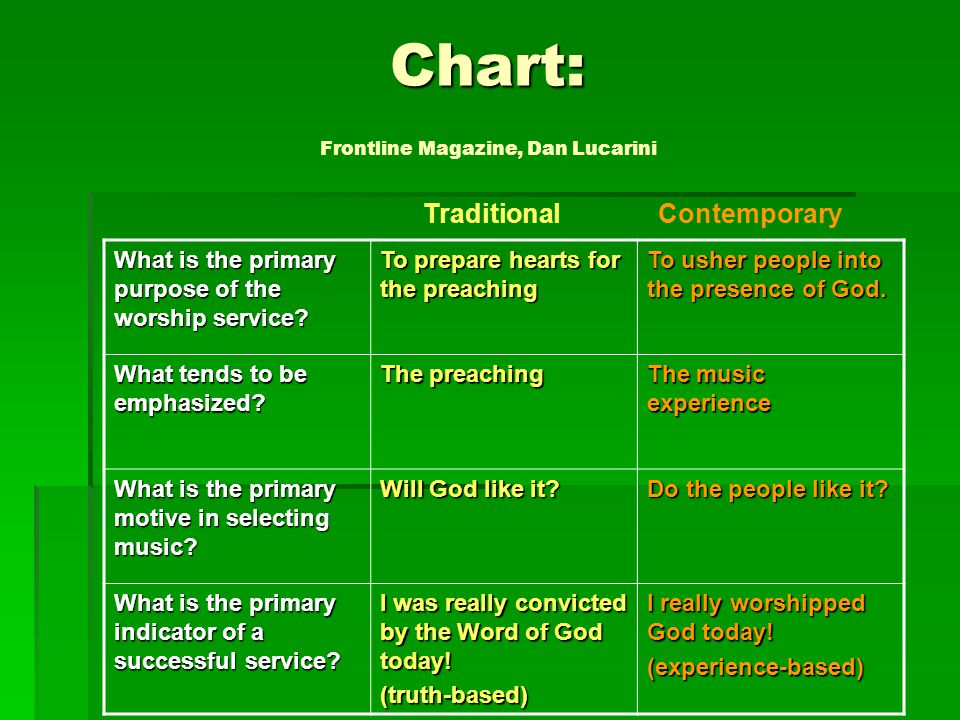 Chart: Chart: Frontline Magazine, Dan Lucarini What is the primary purpose of the worship service? To prepare hearts for the preaching To usher people