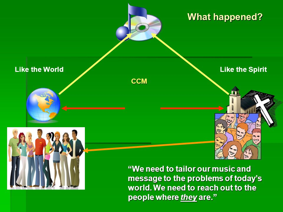 Like the SpiritLike the World We need to tailor our music and message to the problems of today's world.