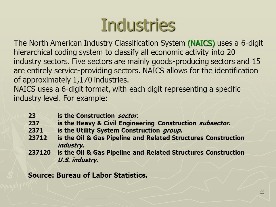 22 Industries (NAICS) The North American Industry Classification System (NAICS) uses a 6-digit hierarchical coding system to classify all economic activity into 20 industry sectors.
