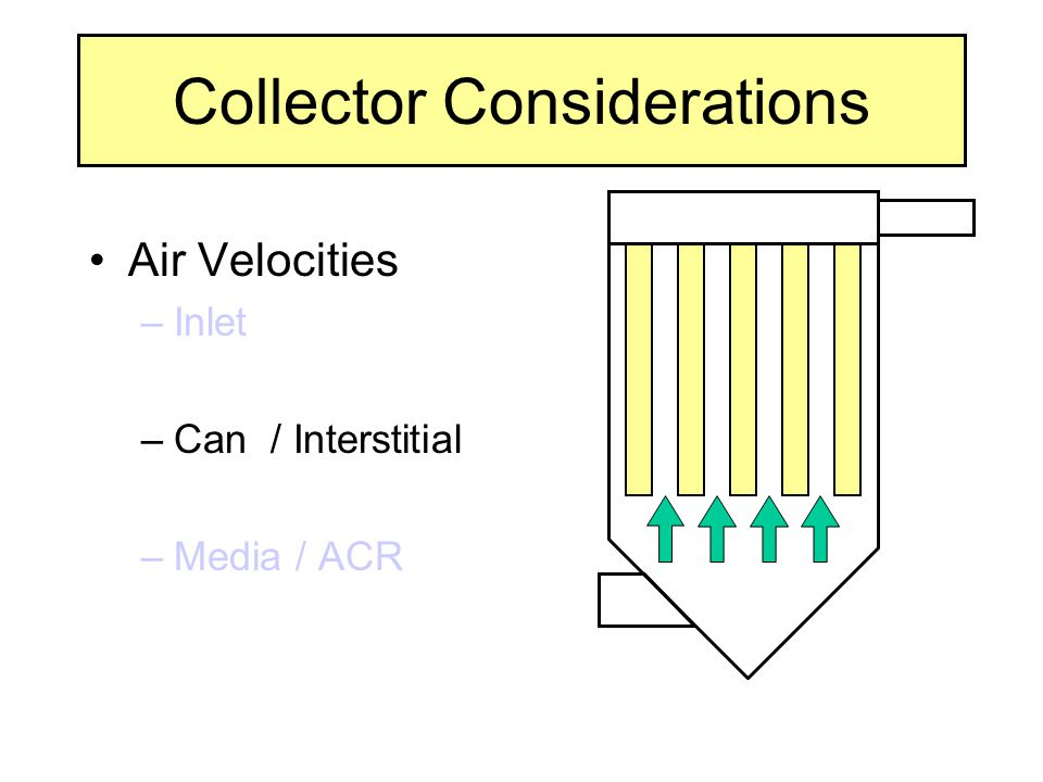 Collector Considerations Air Velocities –Inlet –Can / Interstitial –Media / ACR