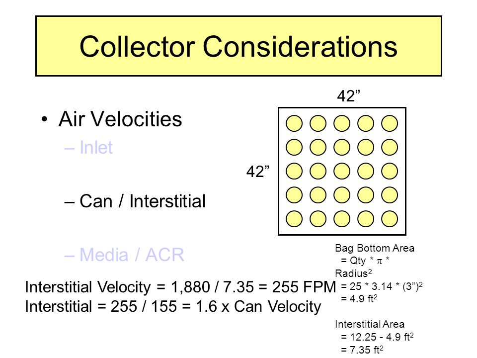 Collector Considerations Air Velocities –Inlet –Can / Interstitial –Media / ACR 42 Bag Bottom Area = Qty *  * Radius 2 = 25 * 3.14 * (3 ) 2 = 4.9 ft 2 Interstitial Area = 12.25 - 4.9 ft 2 = 7.35 ft 2 Interstitial Velocity = 1,880 / 7.35 = 255 FPM Interstitial = 255 / 155 = 1.6 x Can Velocity