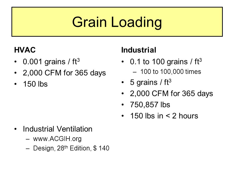 Grain Loading Industrial 0.1 to 100 grains / ft 3 –100 to 100,000 times 5 grains / ft 3 2,000 CFM for 365 days 750,857 lbs 150 lbs in < 2 hours HVAC 0