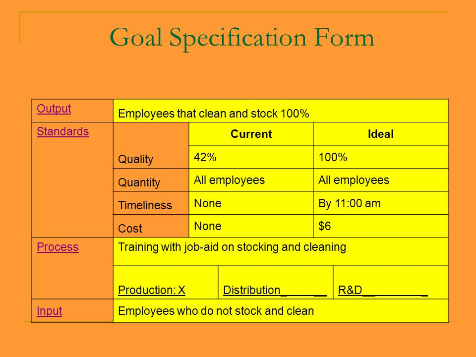 Goal Specification Form Output Employees that clean and stock 100% Standards Quality CurrentIdeal 42%100% Quantity All employees Timeliness NoneBy 11:00 am Cost None$6 ProcessTraining with job-aid on stocking and cleaning Production: XDistribution_ __R&D__ _ InputEmployees who do not stock and clean