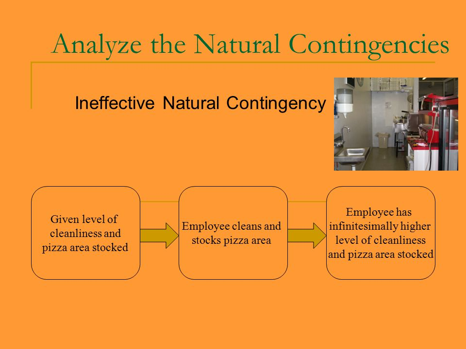 Analyze the Natural Contingencies Natural Competing Contingency Given amount of time to look at magazine Employee cleans and Stocks pizza area Less time to look at magazine