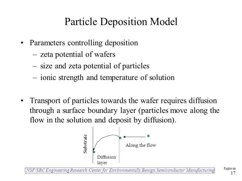 NSF/SRC Engineering Research Center for Environmentally Benign Semiconductor Manufacturing Raghavan 17 Particle Deposition Model Parameters controlling deposition –zeta potential of wafers –size and zeta potential of particles –ionic strength and temperature of solution Transport of particles towards the wafer requires diffusion through a surface boundary layer (particles move along the flow in the solution and deposit by diffusion).