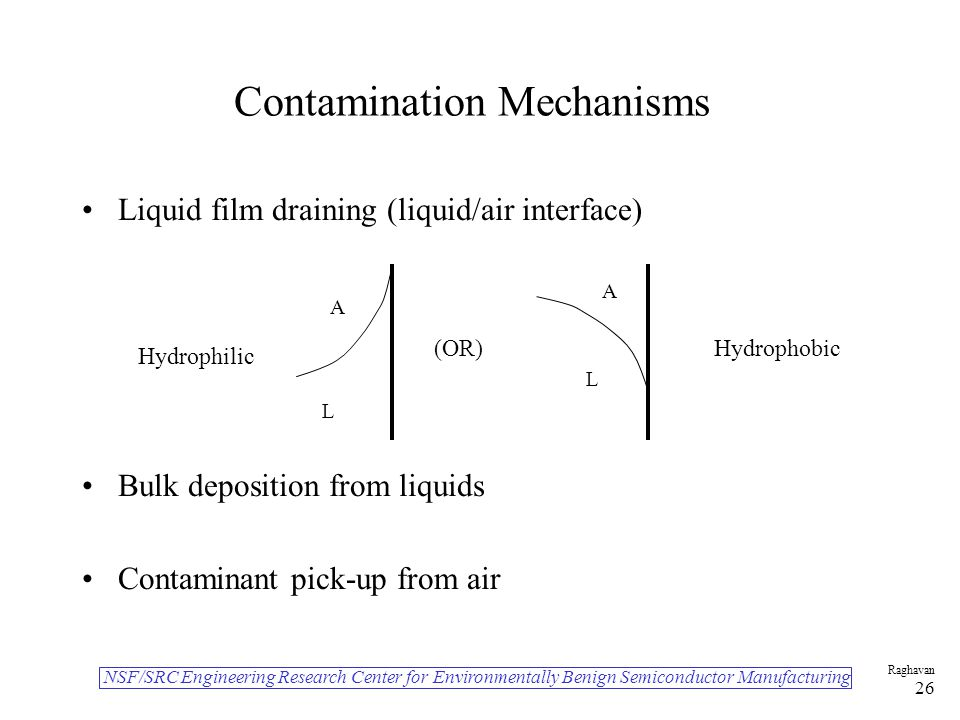NSF/SRC Engineering Research Center for Environmentally Benign Semiconductor Manufacturing Raghavan 26 Contamination Mechanisms Liquid film draining (liquid/air interface) Bulk deposition from liquids Contaminant pick-up from air A L Hydrophilic Hydrophobic A L (OR)