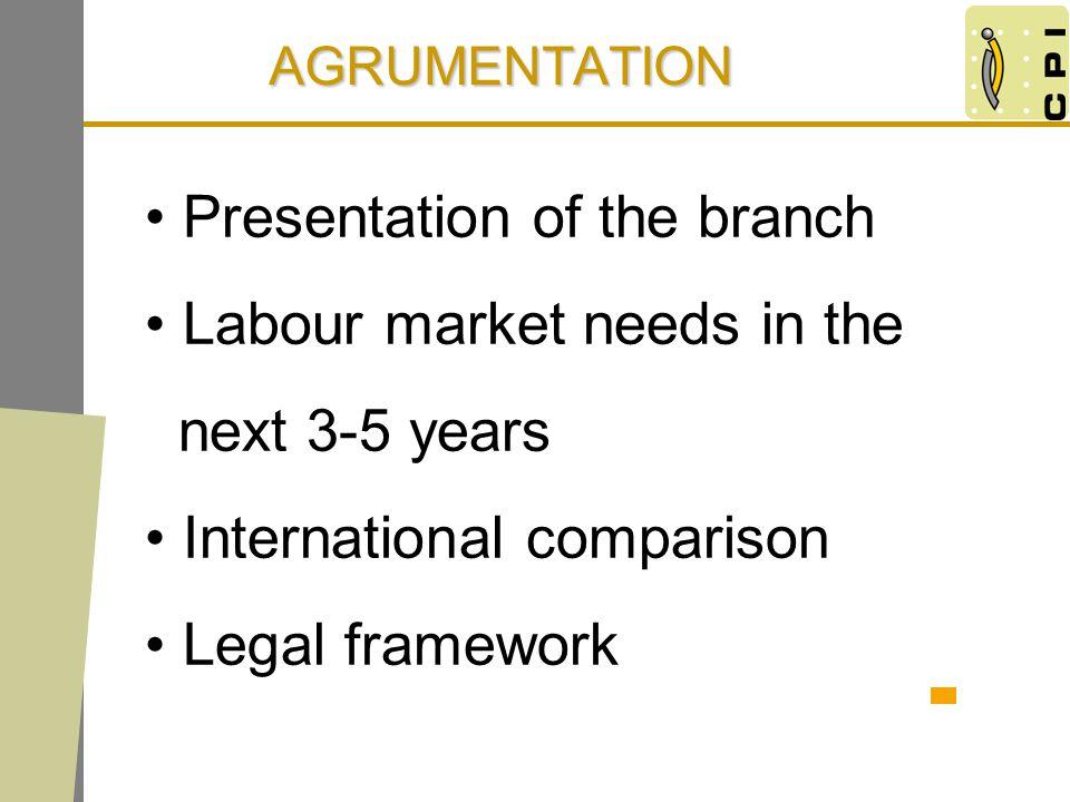 AGRUMENTATION Presentation of the branch Labour market needs in the next 3-5 years International comparison Legal framework