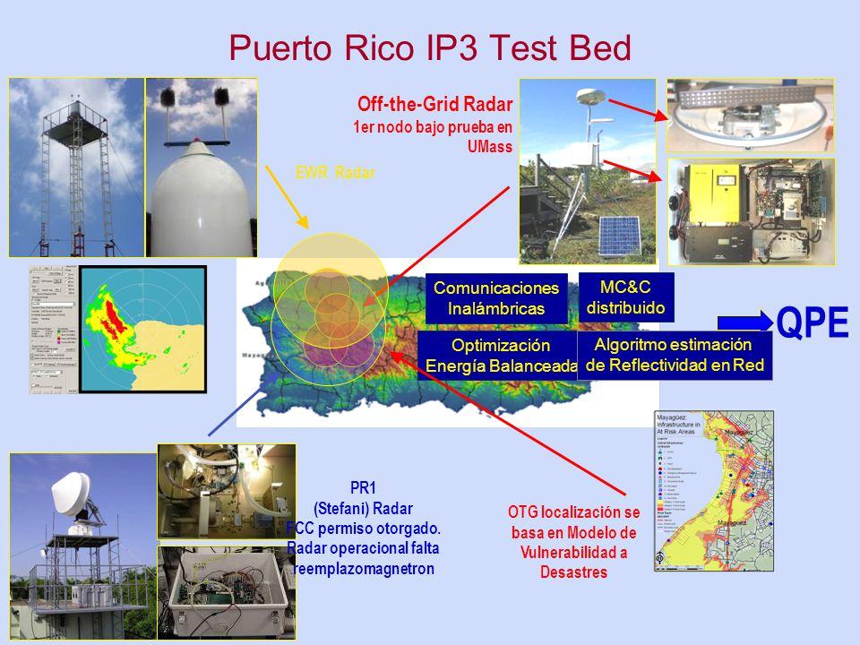 ¿Qué tenemos en Puerto Rico .