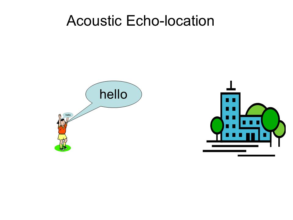 hello Compare to: Acoustic Echo-location