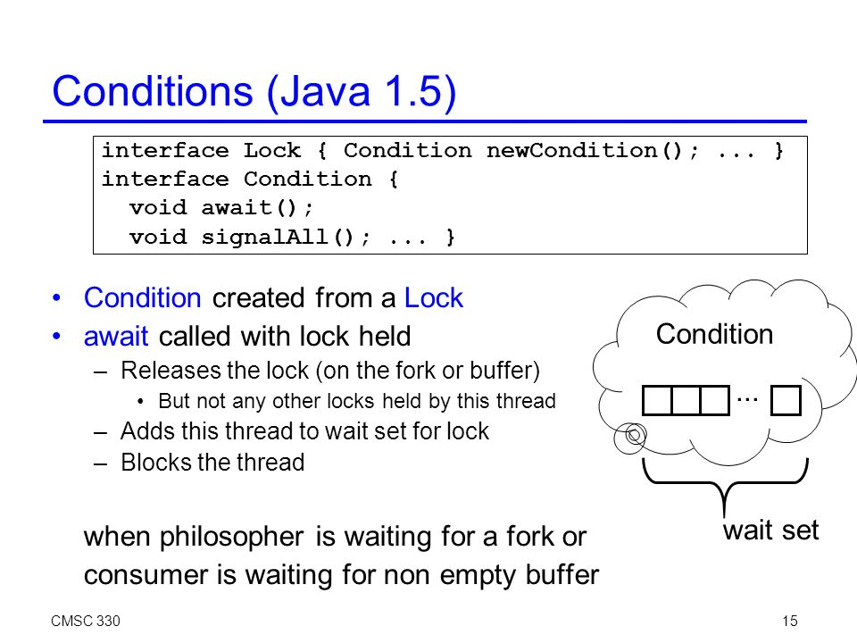 CMSC 33015 Conditions (Java 1.5)‏ Condition created from a Lock await called with lock held –Releases the lock (on the fork or buffer)‏ But not any other locks held by this thread –Adds this thread to wait set for lock –Blocks the thread when philosopher is waiting for a fork or consumer is waiting for non empty buffer interface Lock { Condition newCondition();...