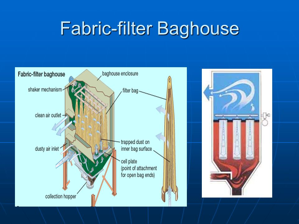 Fabric-filter Baghouse