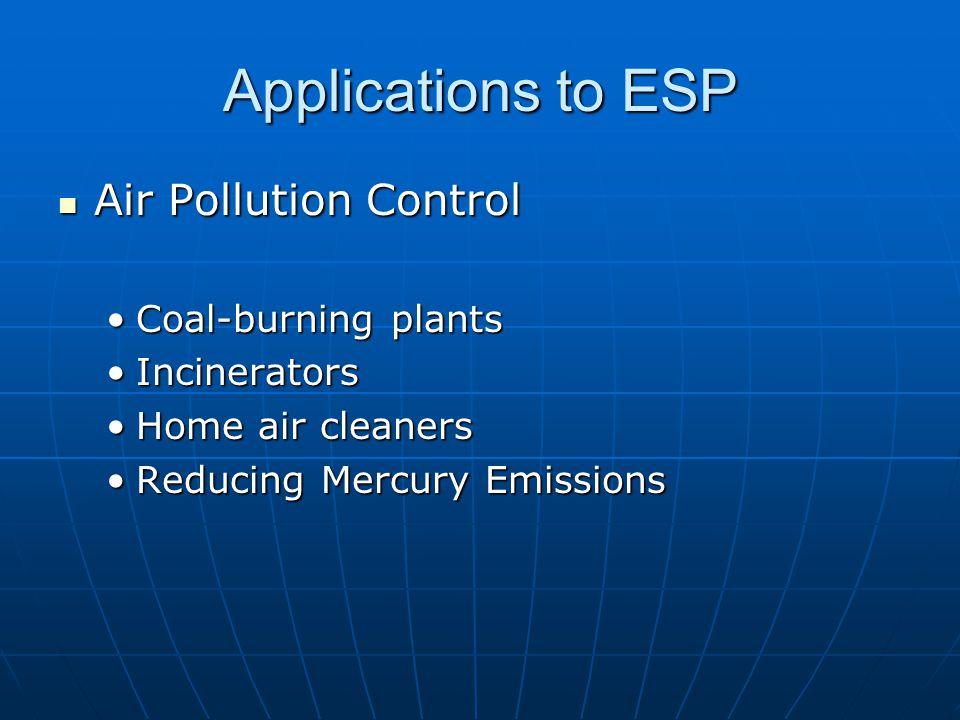 Applications to ESP Air Pollution Control Air Pollution Control Coal-burning plantsCoal-burning plants IncineratorsIncinerators Home air cleanersHome