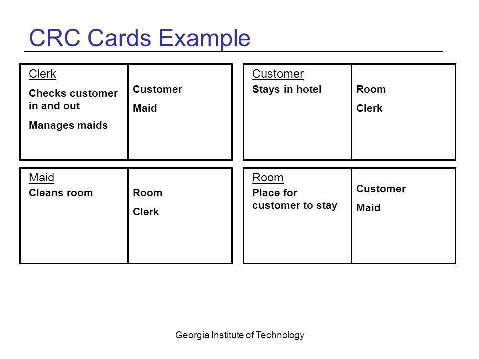 Georgia Institute of Technology CRC Cards Example Clerk Checks customer in and out Manages maids Customer Maid Cleans roomRoom Clerk Customer Stays in hotelRoom Clerk Room Place for customer to stay Customer Maid