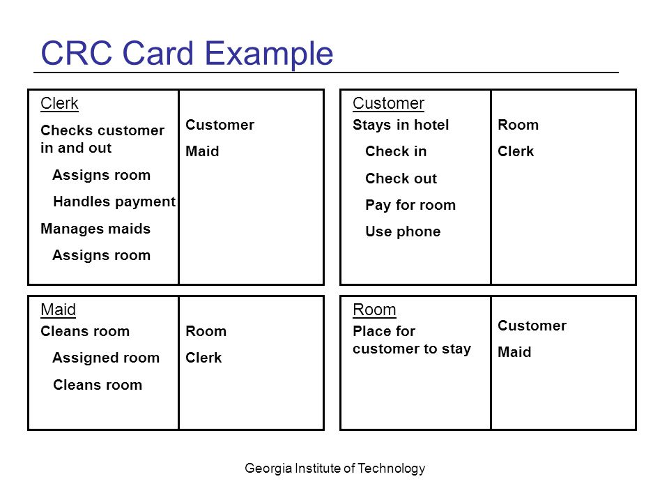 Georgia Institute of Technology CRC Card Example Clerk Checks customer in and out Assigns room Handles payment Manages maids Assigns room Customer Maid Cleans room Assigned room Cleans room Room Clerk Customer Stays in hotel Check in Check out Pay for room Use phone Room Clerk Room Place for customer to stay Customer Maid