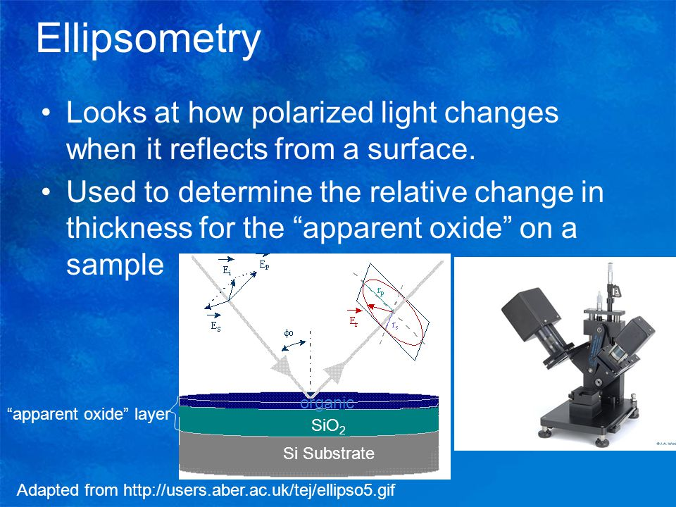 Ellipsometry Looks at how polarized light changes when it reflects from a surface.