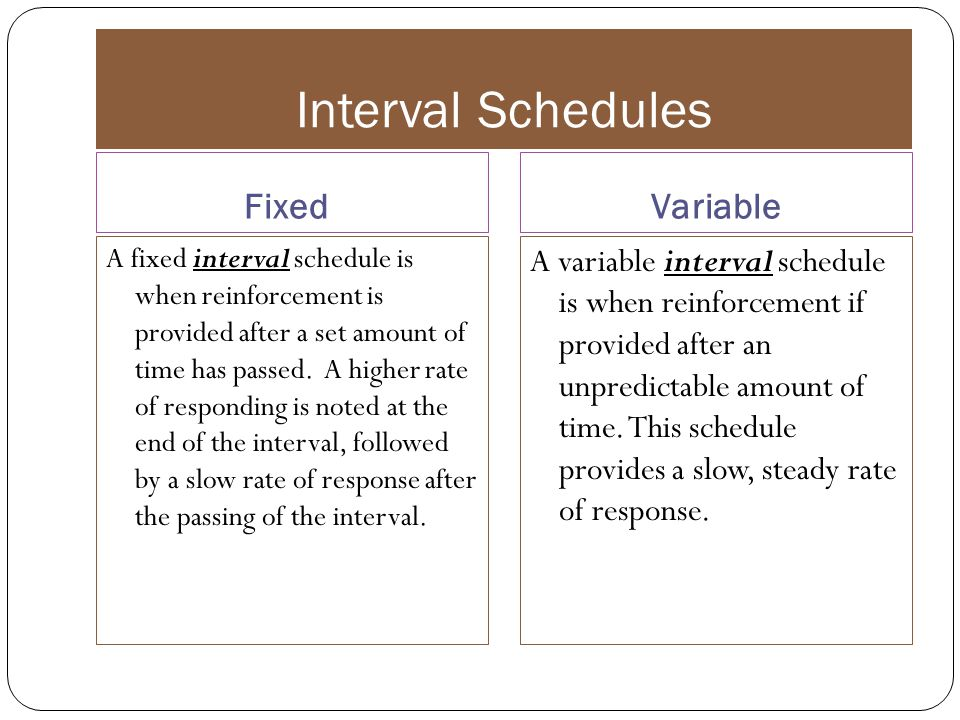 Interval Schedules FixedVariable A fixed interval schedule is when reinforcement is provided after a set amount of time has passed.