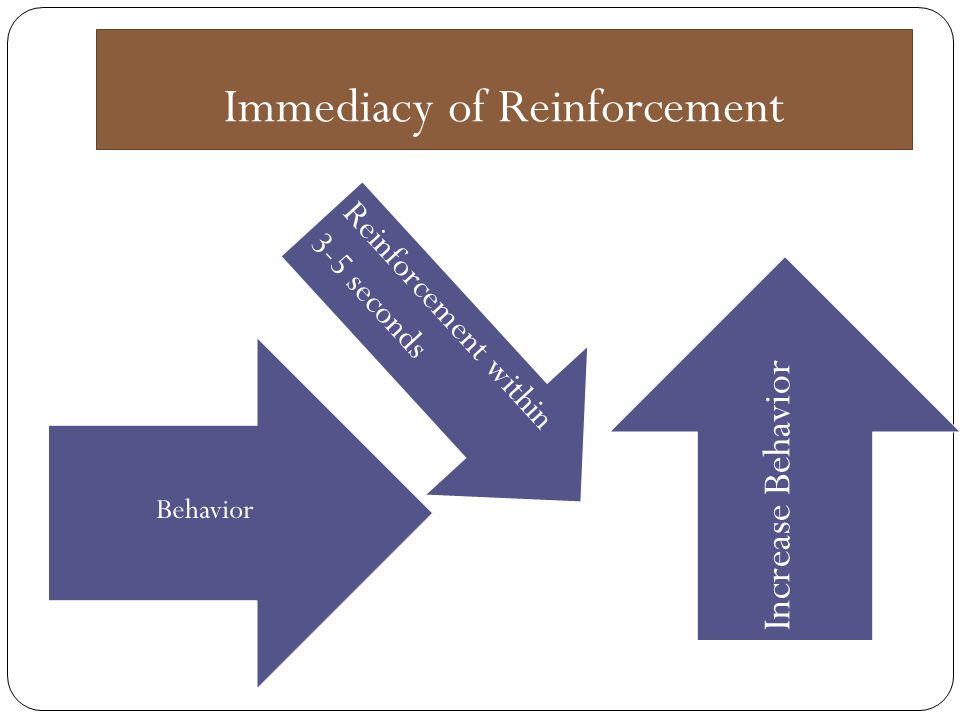 Immediacy of Reinforcement Behavior Reinforcement within 3-5 seconds Increase Behavior