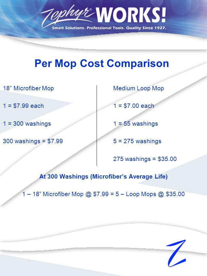 18 Microfiber MopMedium Loop Mop 1 = $7.99 each1 = $7.00 each 1 = 300 washings1 = 55 washings 300 washings = $7.995 = 275 washings 275 washings = $35.00 At 300 Washings (Microfiber's Average Life) 1 – 18 Microfiber Mop @ $7.99 = 5 – Loop Mops @ $35.00 Per Mop Cost Comparison