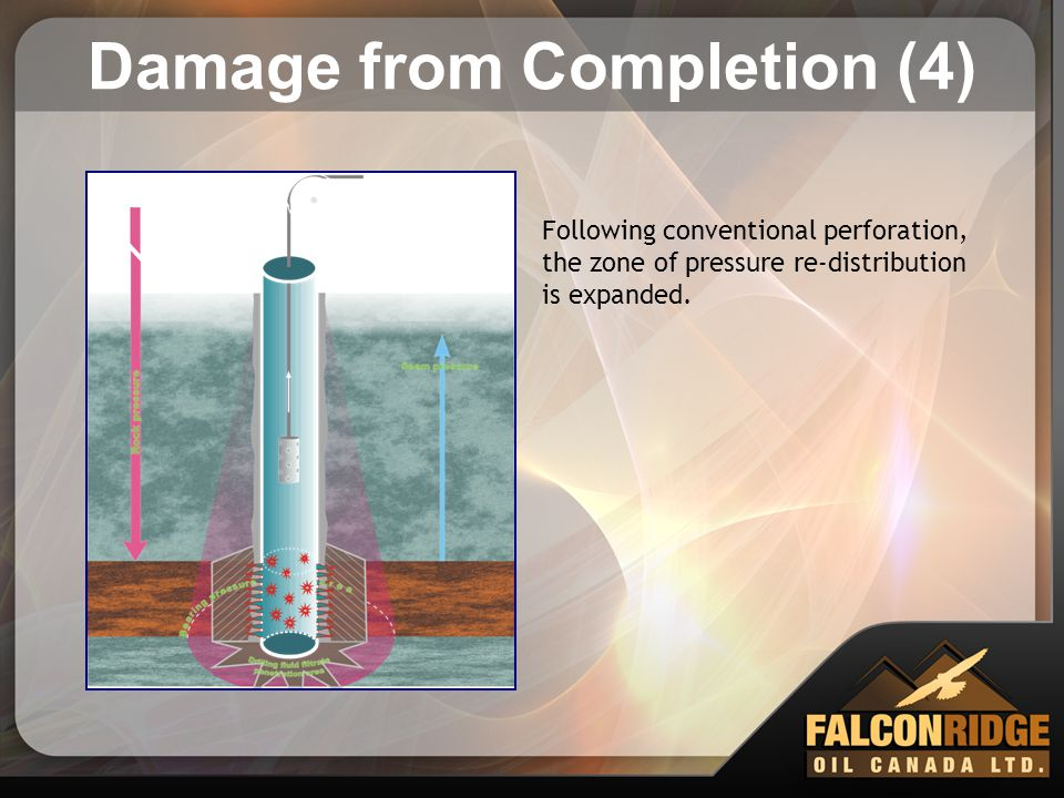 Damage from Completion (4) Following conventional perforation, the zone of pressure re-distribution is expanded.