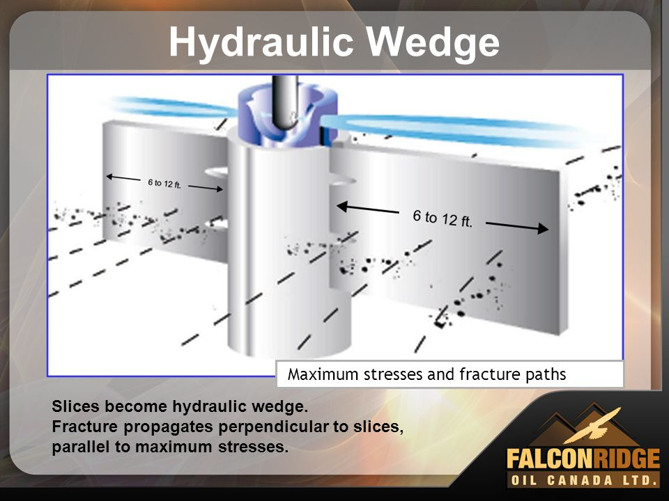 Hydraulic Wedge  Maximum stresses and fracture paths Slices become hydraulic wedge. Fracture propagates perpendicular to slices, parallel to maxim