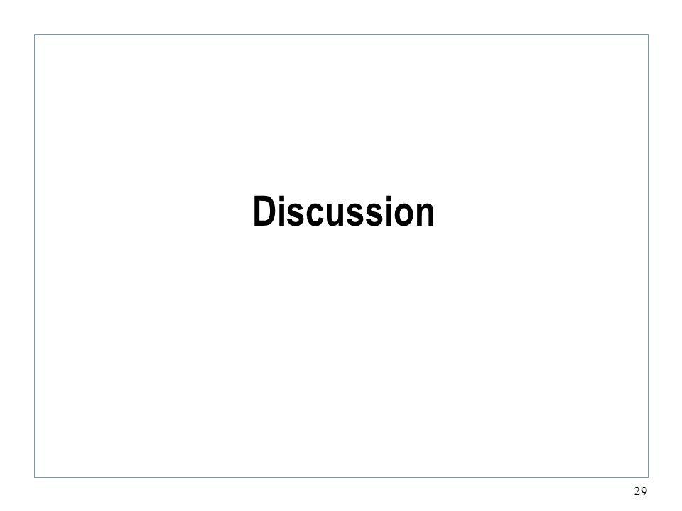 29 Discussion