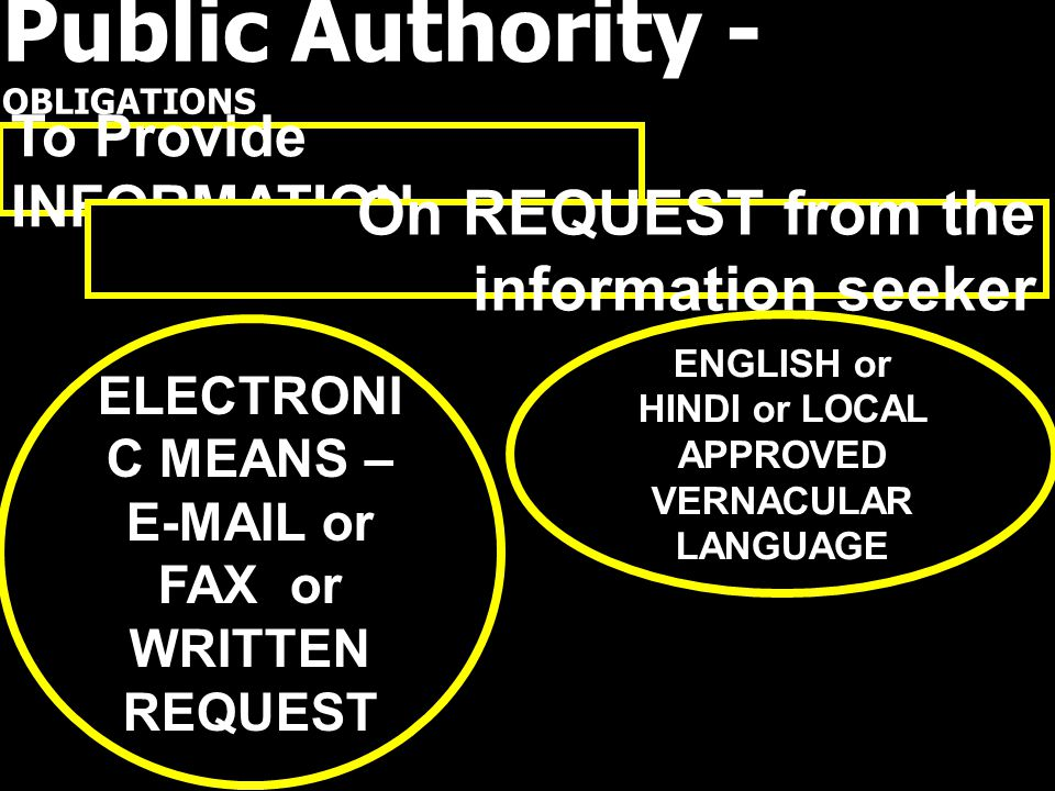 Public Authority - OBLIGATIONS To Provide INFORMATION On REQUEST from the information seeker ELECTRONI C MEANS – E-MAIL or FAX or WRITTEN REQUEST ENGL