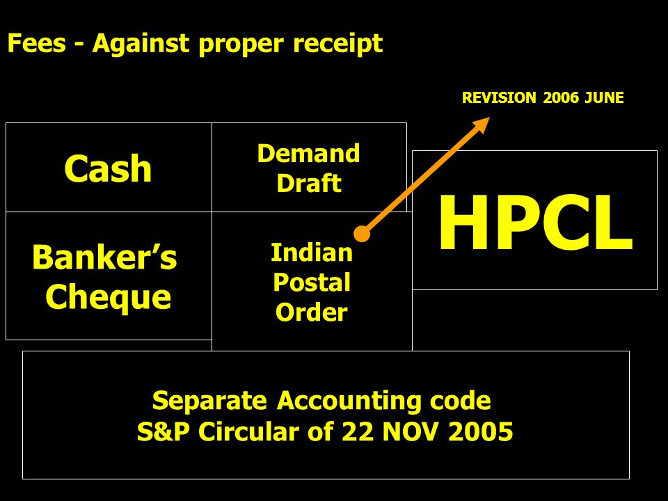 Fees - Against proper receipt Cash Banker's Cheque Indian Postal Order Demand Draft HPCL Separate Accounting code S&P Circular of 22 NOV 2005 REVISION