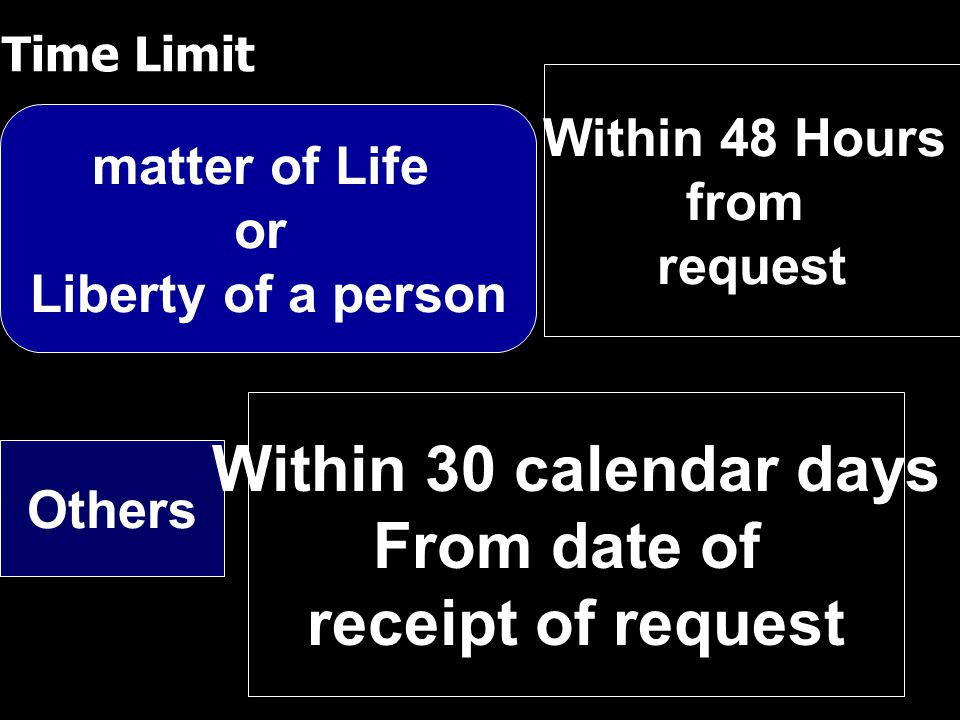 Time Limit Others matter of Life or Liberty of a person Within 48 Hours from request Within 30 calendar days From date of receipt of request